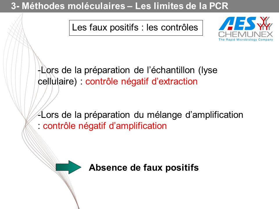 Les faux positifs : les contrôles -Lors de la préparation de léchantillon (lyse cellulaire) : contrôle négatif dextraction -Lors de la préparation du