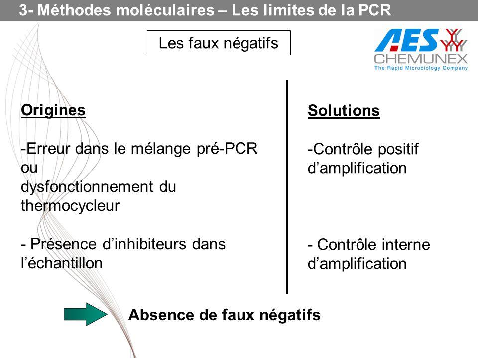 Les faux négatifs Origines -Erreur dans le mélange pré-PCR ou dysfonctionnement du thermocycleur - Présence dinhibiteurs dans léchantillon Solutions -