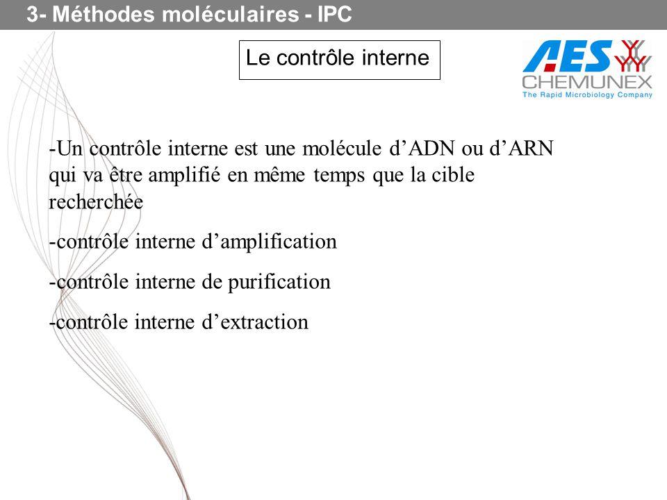 Le contrôle interne -Un contrôle interne est une molécule dADN ou dARN qui va être amplifié en même temps que la cible recherchée -contrôle interne da