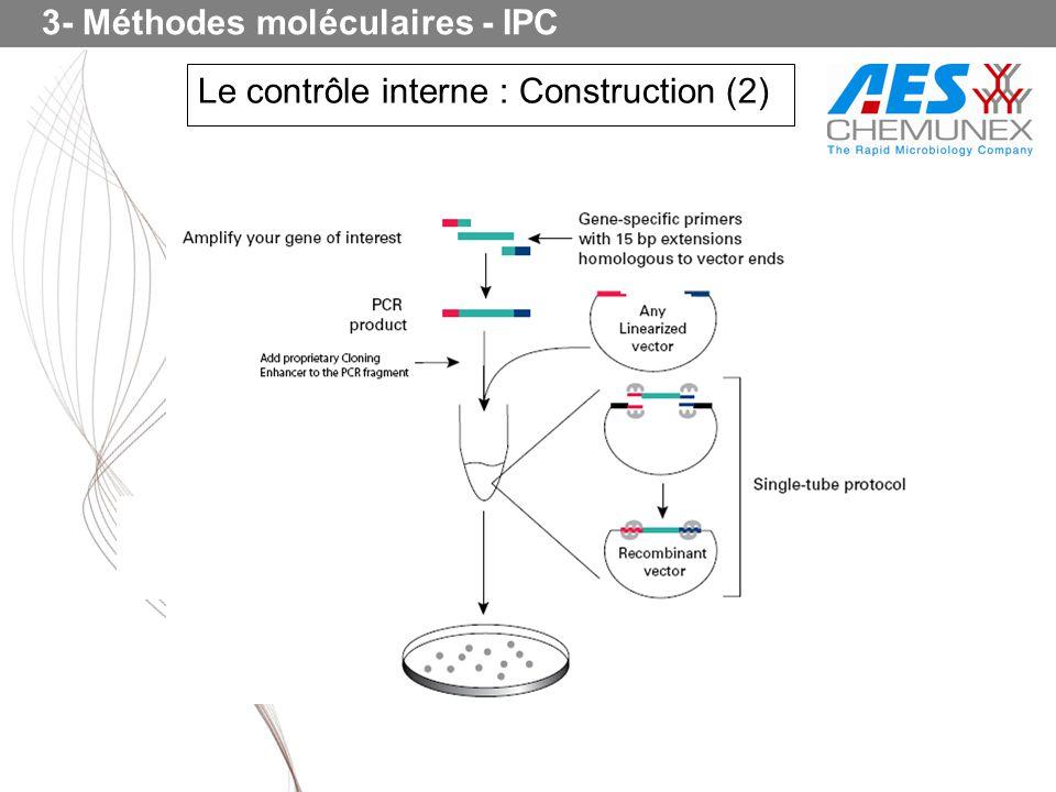 Le contrôle interne : Construction (2) 3- Méthodes moléculaires - IPC