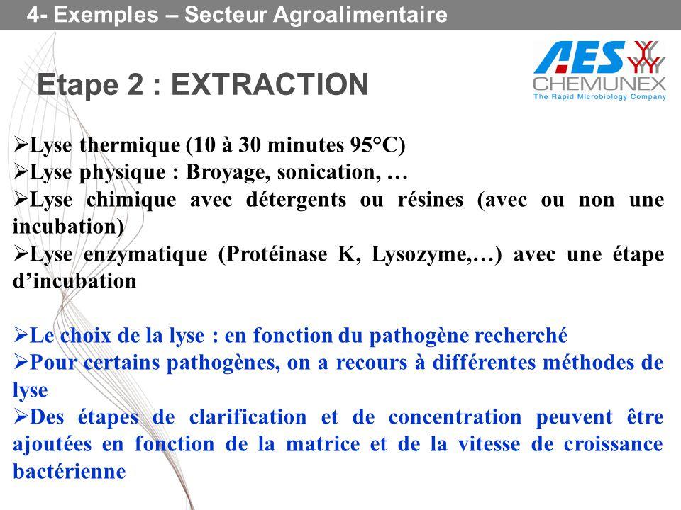 Etape 2 : EXTRACTION 4- Exemples – Secteur Agroalimentaire Lyse thermique (10 à 30 minutes 95°C) Lyse physique : Broyage, sonication, … Lyse chimique