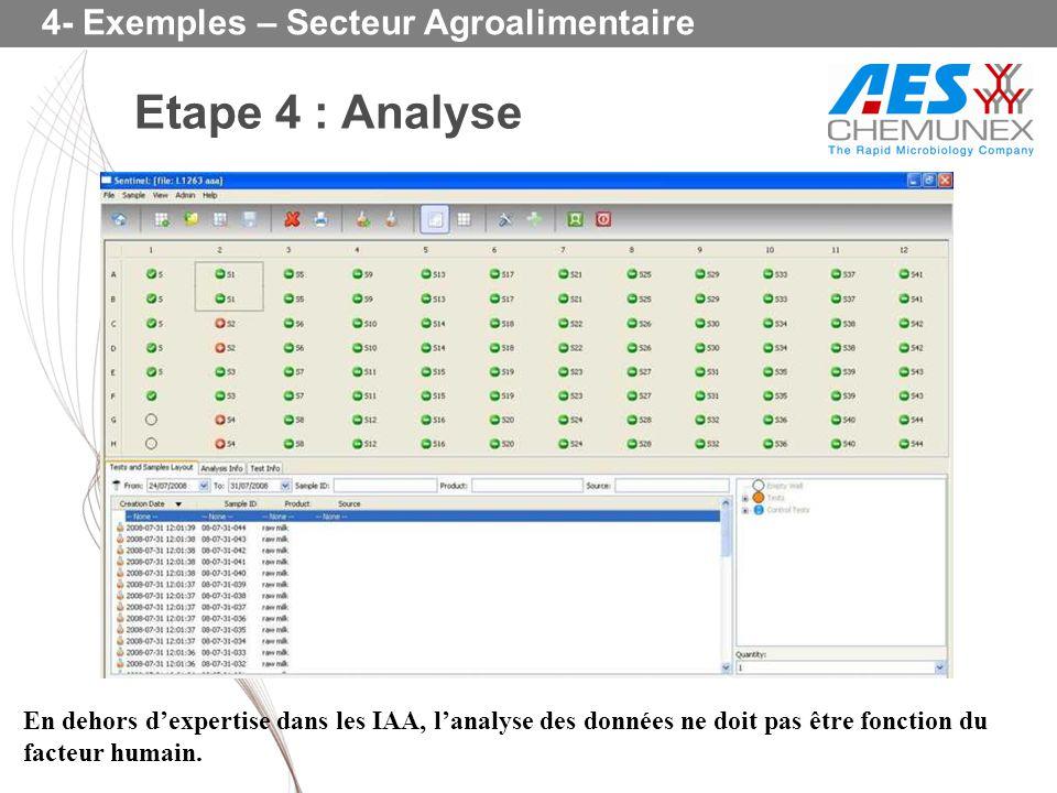 Etape 4 : Analyse En dehors dexpertise dans les IAA, lanalyse des données ne doit pas être fonction du facteur humain.