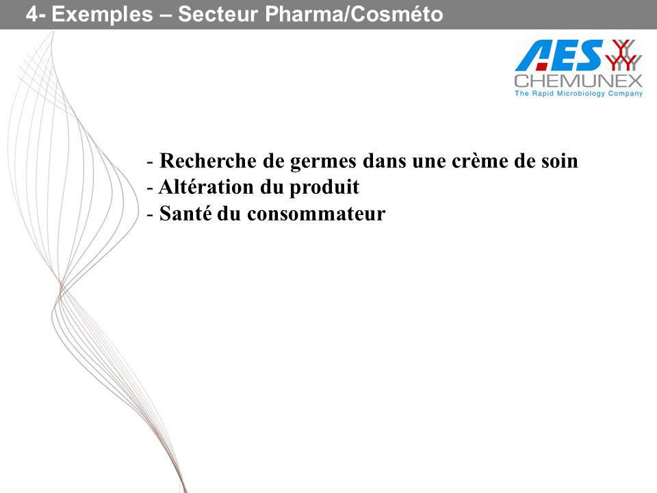 4- Exemples – Secteur Pharma/Cosméto - Recherche de germes dans une crème de soin - Altération du produit - Santé du consommateur