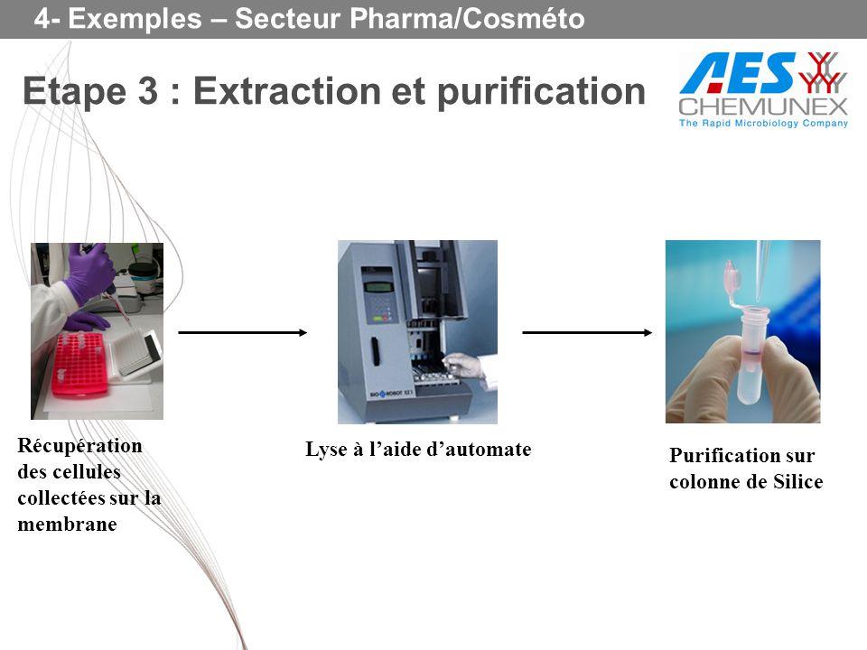 Etape 3 : Extraction et purification Récupération des cellules collectées sur la membrane Lyse à laide dautomate Purification sur colonne de Silice 4-