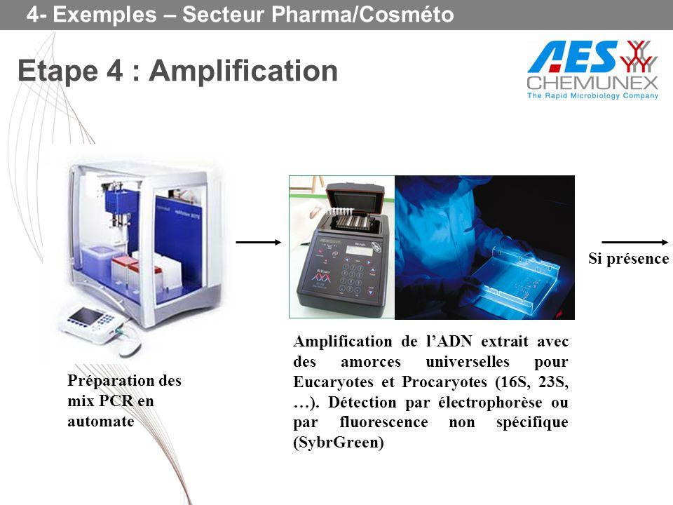 Etape 4 : Amplification Préparation des mix PCR en automate Amplification de lADN extrait avec des amorces universelles pour Eucaryotes et Procaryotes