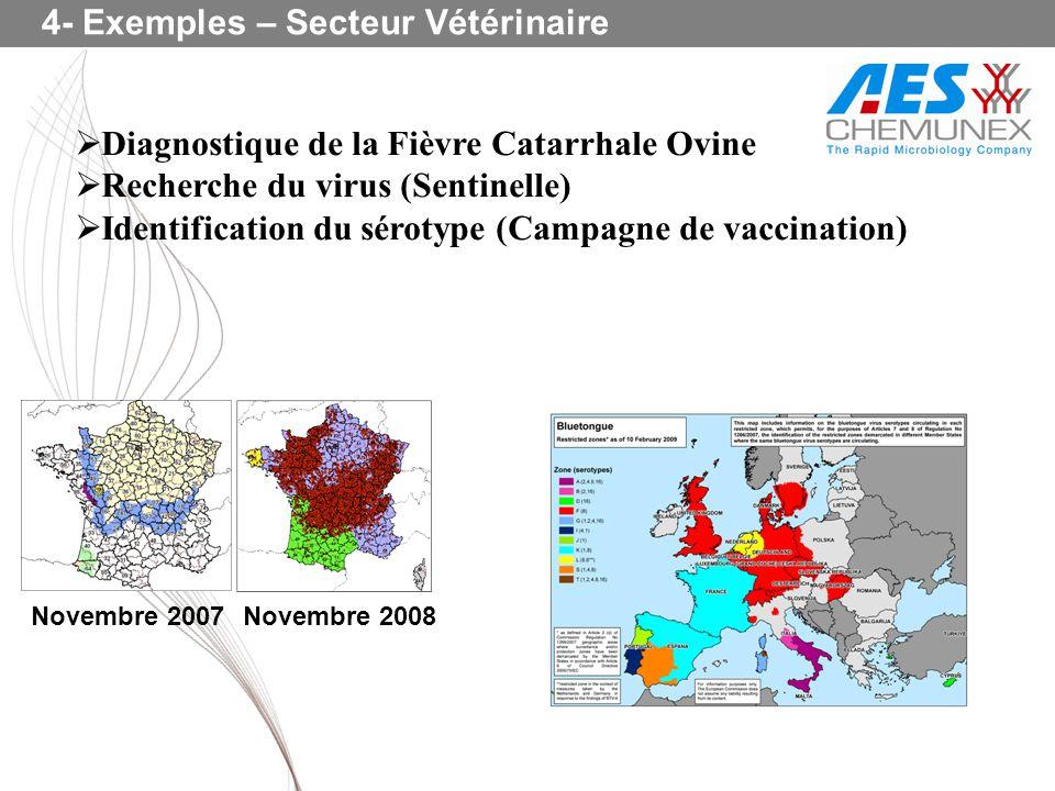 Diagnostique de la Fièvre Catarrhale Ovine Recherche du virus (Sentinelle) Identification du sérotype (Campagne de vaccination) Novembre 2007Novembre
