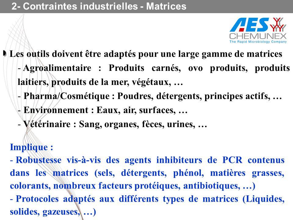 2- Contraintes industrielles - Matrices Les outils doivent être adaptés pour une large gamme de matrices - Agroalimentaire : Produits carnés, ovo prod