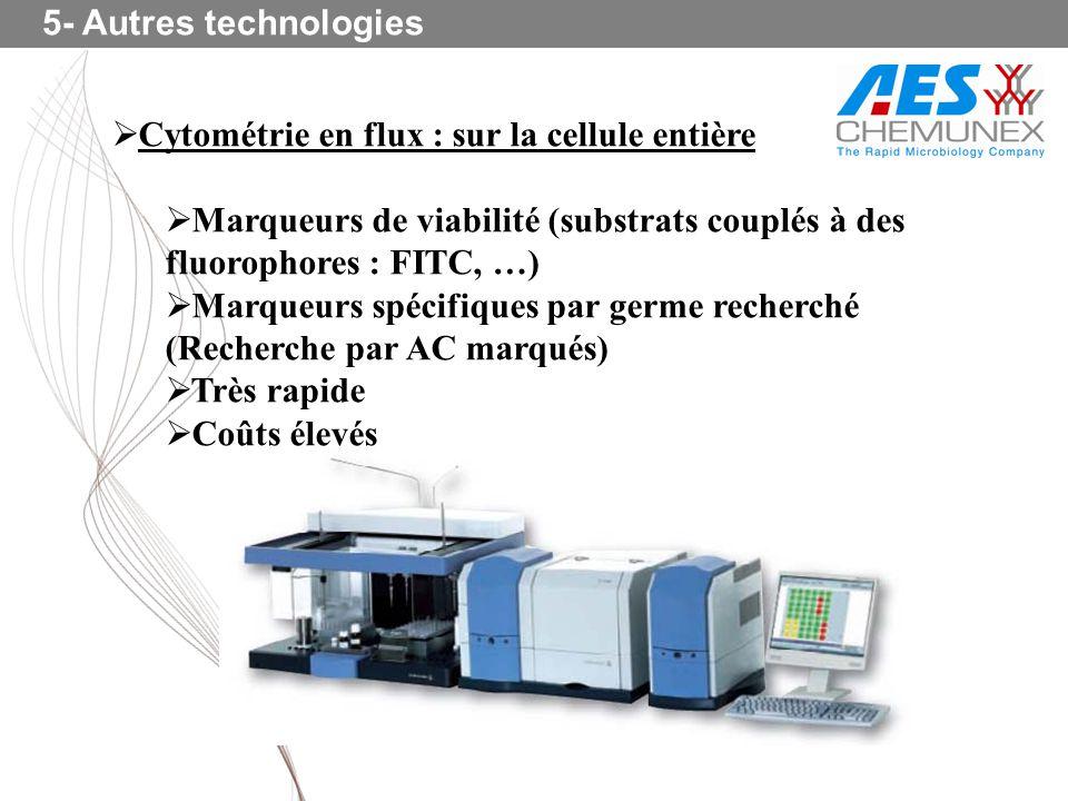 5- Autres technologies Cytométrie en flux : sur la cellule entière Marqueurs de viabilité (substrats couplés à des fluorophores : FITC, …) Marqueurs s