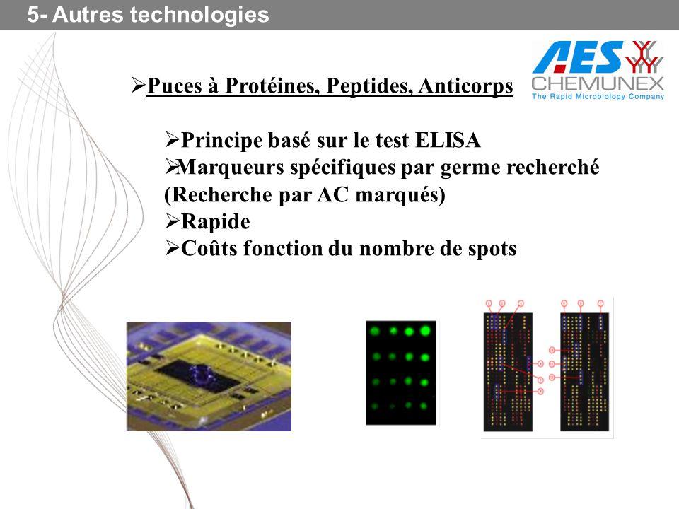 5- Autres technologies Puces à Protéines, Peptides, Anticorps Principe basé sur le test ELISA Marqueurs spécifiques par germe recherché (Recherche par