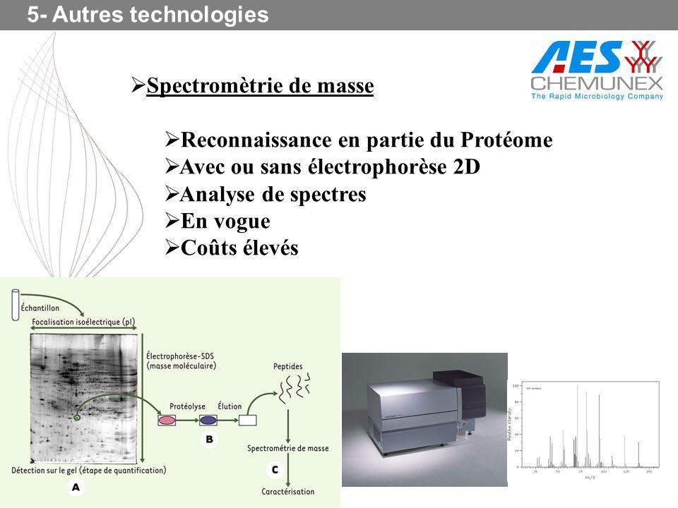 5- Autres technologies Spectromètrie de masse Reconnaissance en partie du Protéome Avec ou sans électrophorèse 2D Analyse de spectres En vogue Coûts é