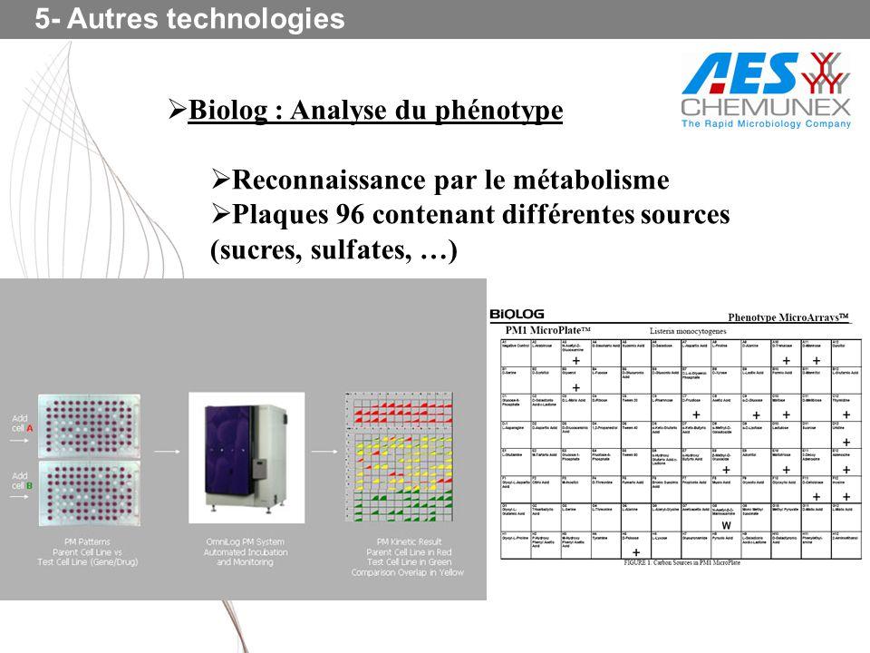 5- Autres technologies Biolog : Analyse du phénotype Reconnaissance par le métabolisme Plaques 96 contenant différentes sources (sucres, sulfates, …)