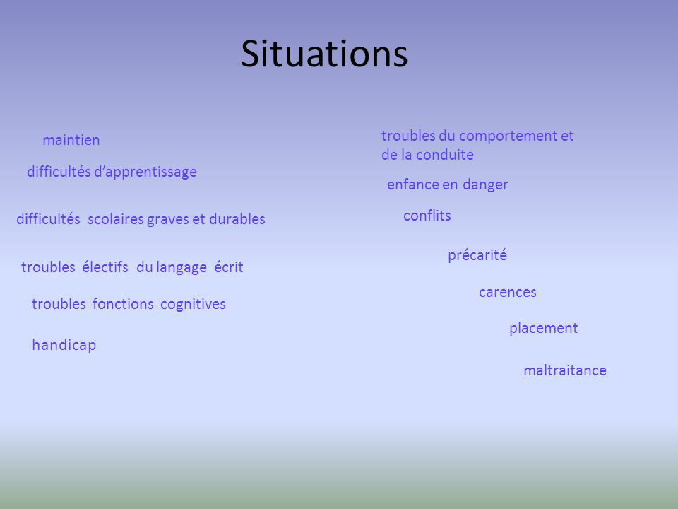 Situations handicap troubles fonctions cognitives troubles du comportement et de la conduite troubles électifs du langage écrit difficultés scolaires