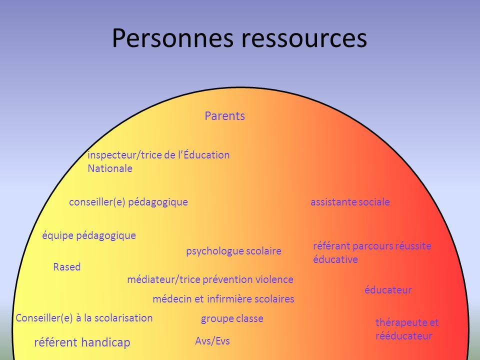 Personnes ressources référent handicap Conseiller(e) à la scolarisation référant parcours réussite éducative Rased médiateur/trice prévention violence