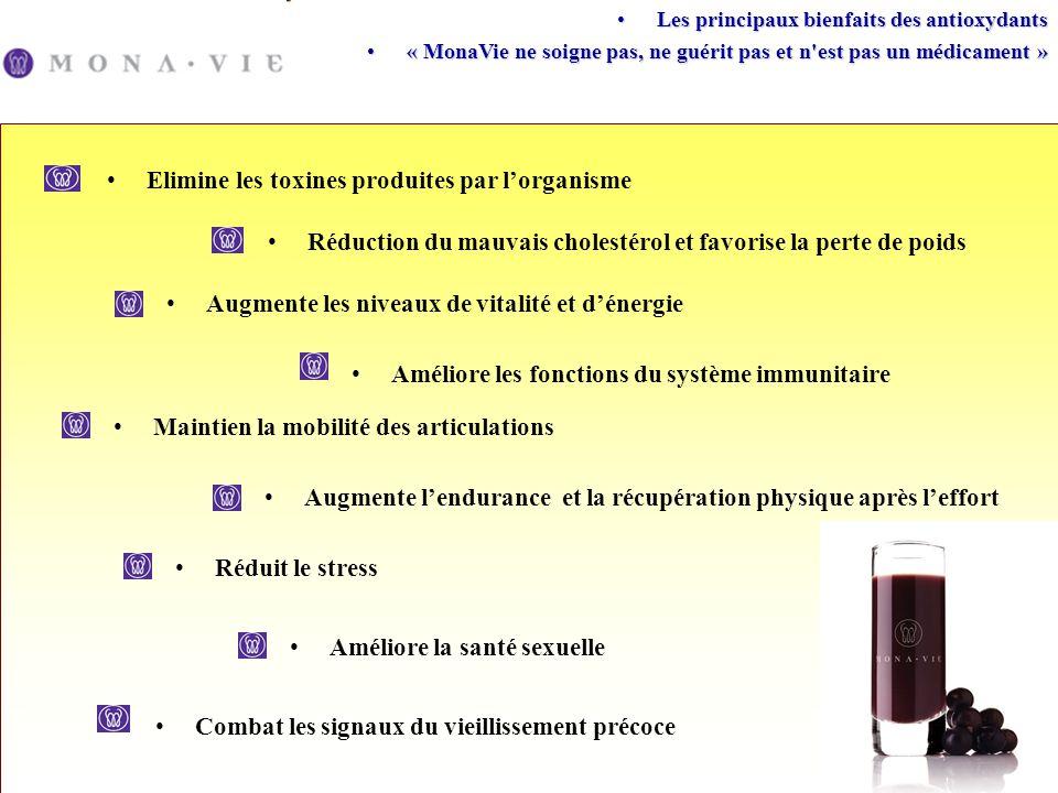 Les principaux bienfaits des antioxydantsLes principaux bienfaits des antioxydants « MonaVie ne soigne pas, ne guérit pas et n'est pas un médicament »