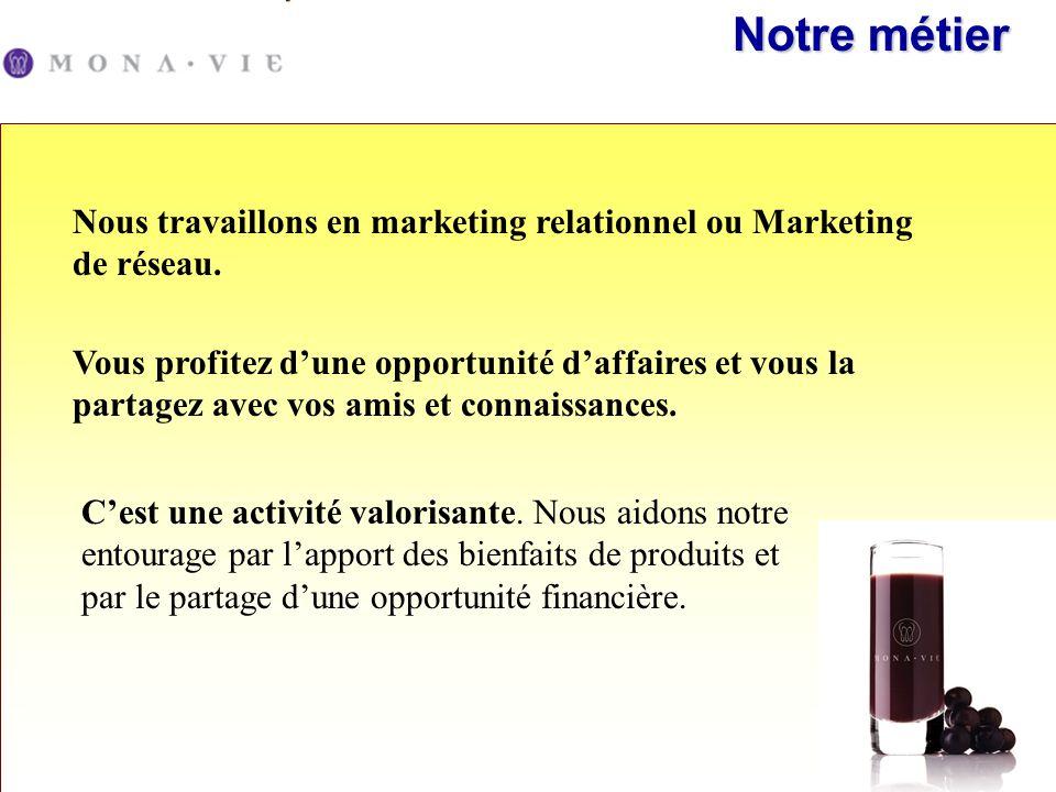 Notre métier Nous travaillons en marketing relationnel ou Marketing de réseau. Vous profitez dune opportunité daffaires et vous la partagez avec vos a