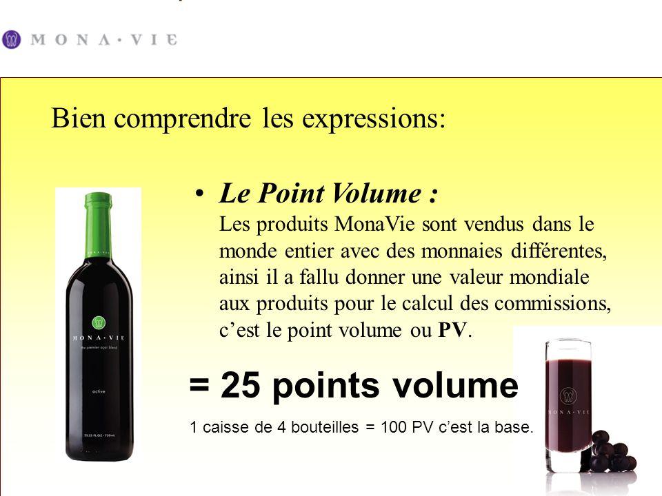 Bien comprendre les expressions: Le Point Volume : Les produits MonaVie sont vendus dans le monde entier avec des monnaies différentes, ainsi il a fal