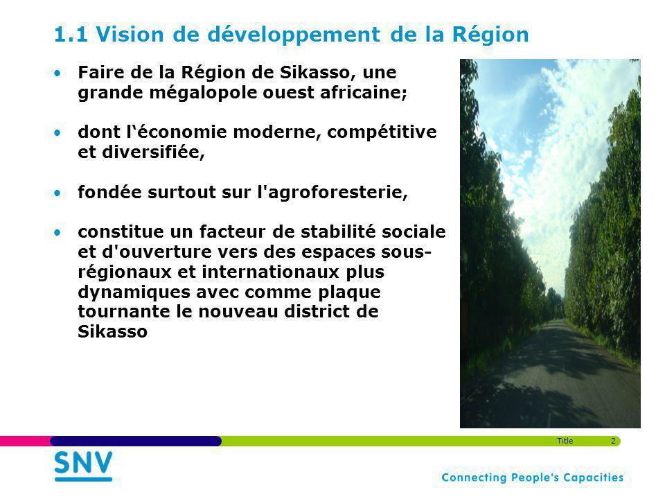 2Title 1.1 Vision de développement de la Région Faire de la Région de Sikasso, une grande mégalopole ouest africaine; dont léconomie moderne, compétitive et diversifiée, fondée surtout sur l agroforesterie, constitue un facteur de stabilité sociale et d ouverture vers des espaces sous- régionaux et internationaux plus dynamiques avec comme plaque tournante le nouveau district de Sikasso