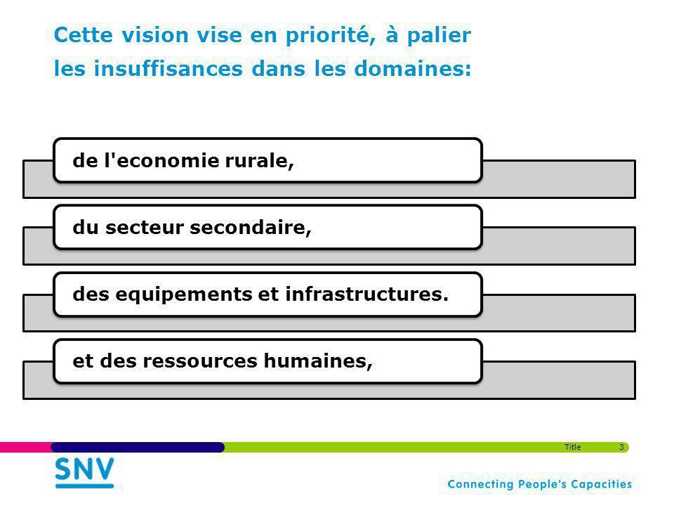 Cette vision vise en priorité, à palier les insuffisances dans les domaines: de l economie rurale,du secteur secondaire,des equipements et infrastructures.et des ressources humaines, 3Title