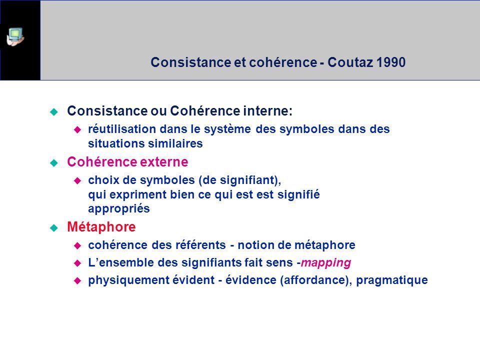 Consistance et cohérence - Coutaz 1990 Consistance ou Cohérence interne: réutilisation dans le système des symboles dans des situations similaires Coh