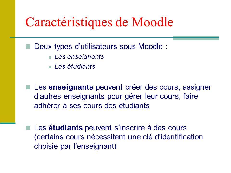 Caractéristiques de Moodle Deux types dutilisateurs sous Moodle : Les enseignants Les étudiants Les enseignants peuvent créer des cours, assigner daut