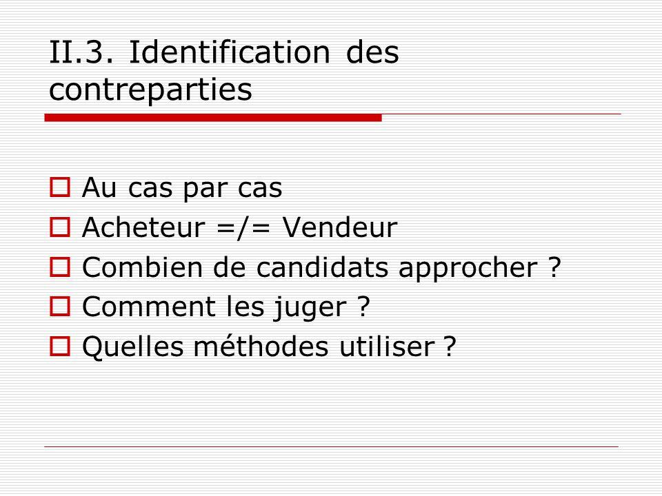 II.3. Identification des contreparties Au cas par cas Acheteur =/= Vendeur Combien de candidats approcher ? Comment les juger ? Quelles méthodes utili