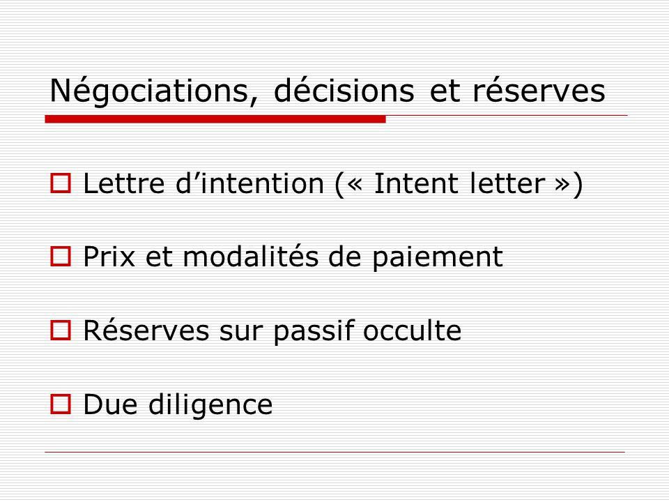 Négociations, décisions et réserves Lettre dintention (« Intent letter ») Prix et modalités de paiement Réserves sur passif occulte Due diligence