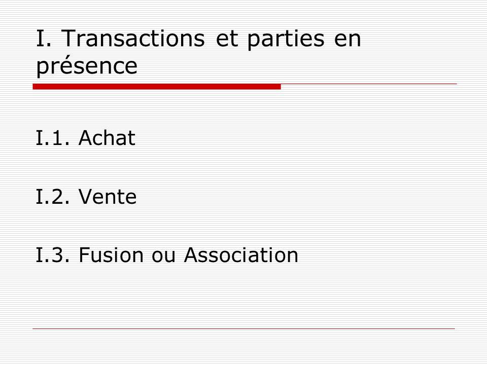 I. Transactions et parties en présence I.1. Achat I.2. Vente I.3. Fusion ou Association