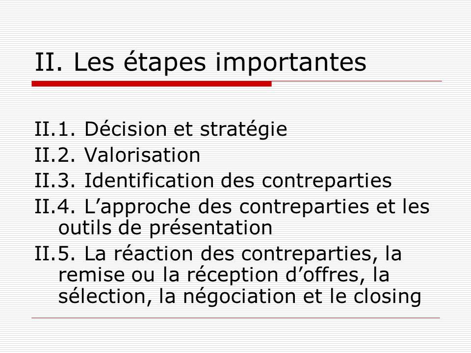 II. Les étapes importantes II.1. Décision et stratégie II.2. Valorisation II.3. Identification des contreparties II.4. Lapproche des contreparties et
