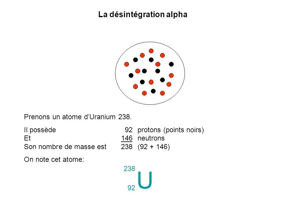 Prenons un atome dUranium 238. Il possède92protons (points noirs) Et146neutrons Son nombre de masse est238(92 + 146) On note cet atome: La désintégrat