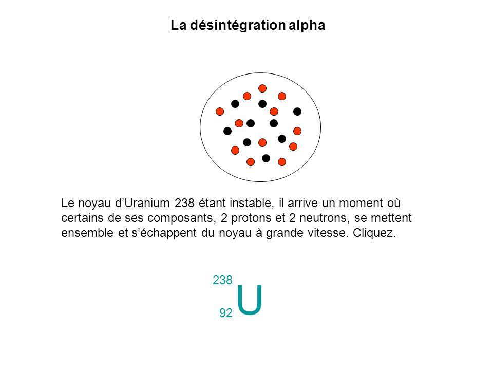Le noyau dUranium 238 étant instable, il arrive un moment où certains de ses composants, 2 protons et 2 neutrons, se mettent ensemble et séchappent du