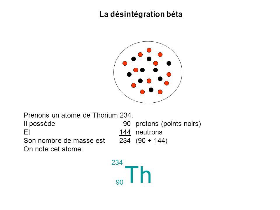 Prenons un atome de Thorium 234. Il possède90protons (points noirs) Et144neutrons Son nombre de masse est234(90 + 144) On note cet atome: La désintégr