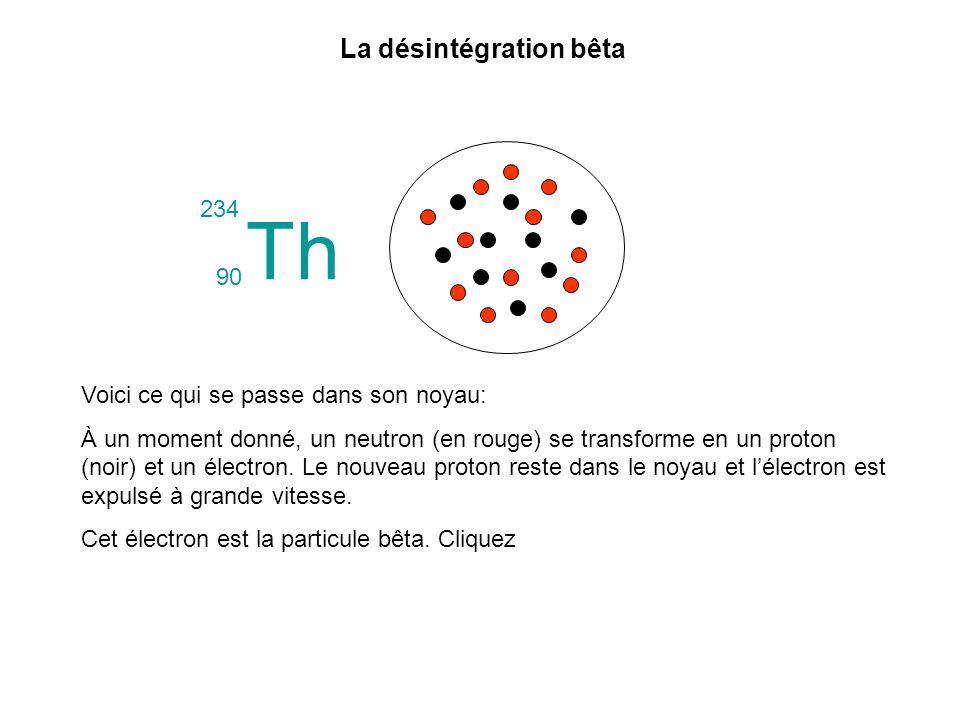 Voici ce qui se passe dans son noyau: À un moment donné, un neutron (en rouge) se transforme en un proton (noir) et un électron. Le nouveau proton res