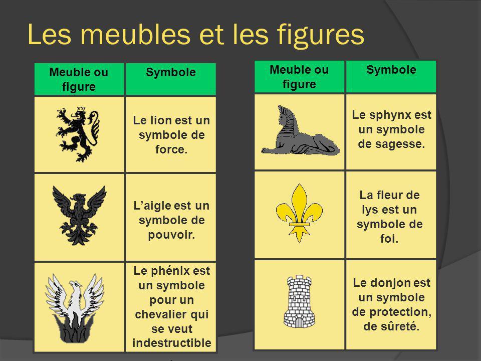 Les meubles et les figures Meuble ou figure Symbole Meuble ou figure Symbole Le lion est un symbole de force. Laigle est un symbole de pouvoir. Le phé