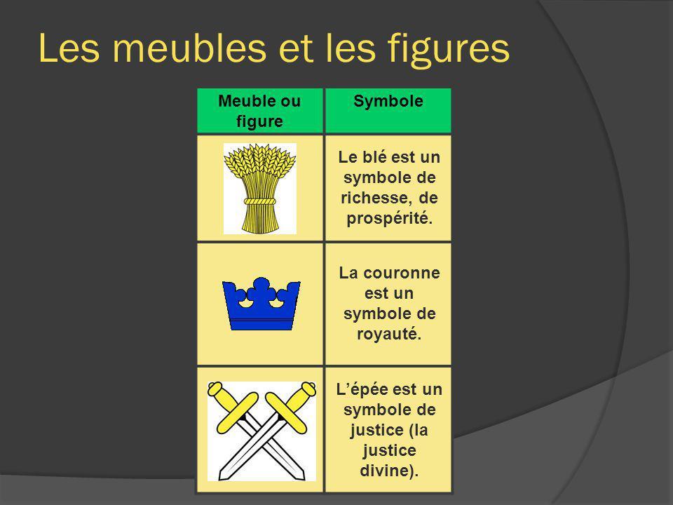 Les meubles et les figures Meuble ou figure Symbole Le blé est un symbole de richesse, de prospérité. La couronne est un symbole de royauté. Lépée est