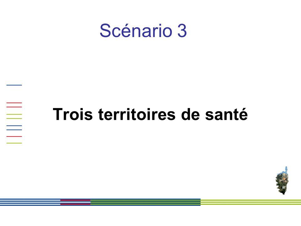 Scénario 3 Trois territoires de santé