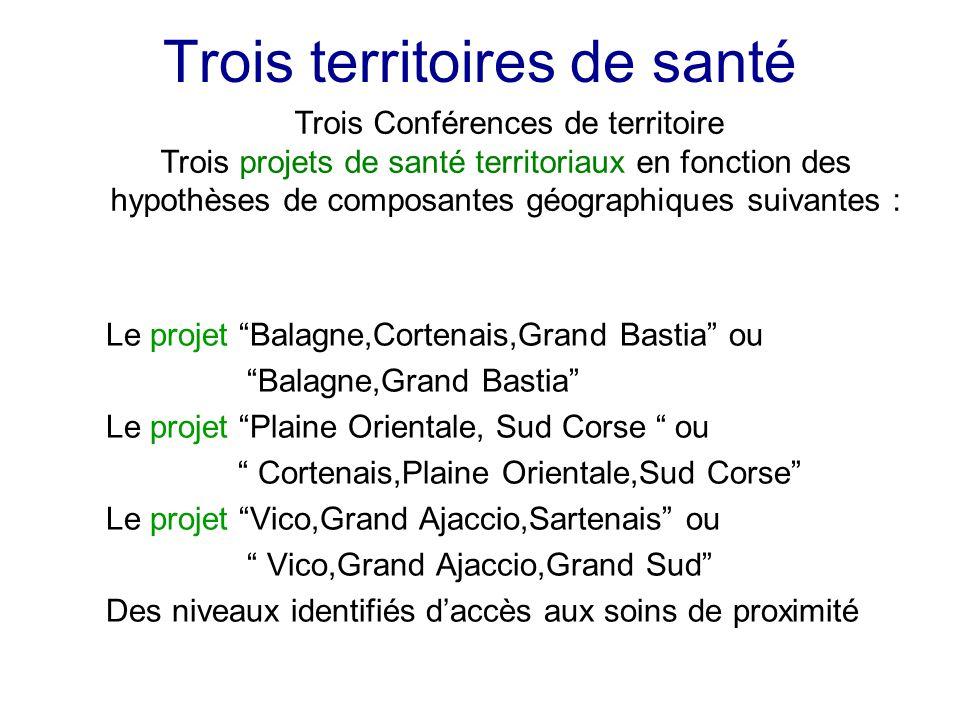 Le projet Balagne,Cortenais,Grand Bastia ou Balagne,Grand Bastia Le projet Plaine Orientale, Sud Corse ou Cortenais,Plaine Orientale,Sud Corse Le proj
