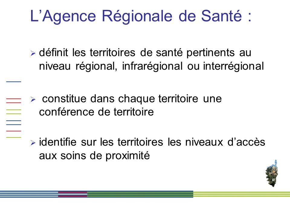 LAgence Régionale de Santé : définit les territoires de santé pertinents au niveau régional, infrarégional ou interrégional constitue dans chaque territoire une conférence de territoire identifie sur les territoires les niveaux daccès aux soins de proximité