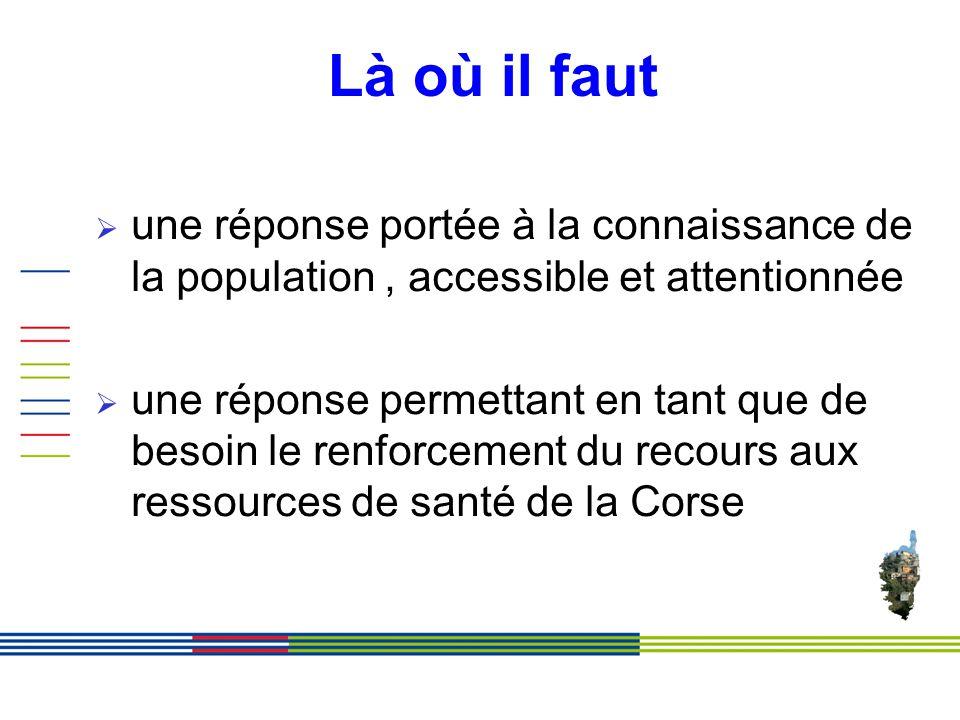 une réponse portée à la connaissance de la population, accessible et attentionnée une réponse permettant en tant que de besoin le renforcement du recours aux ressources de santé de la Corse Là où il faut