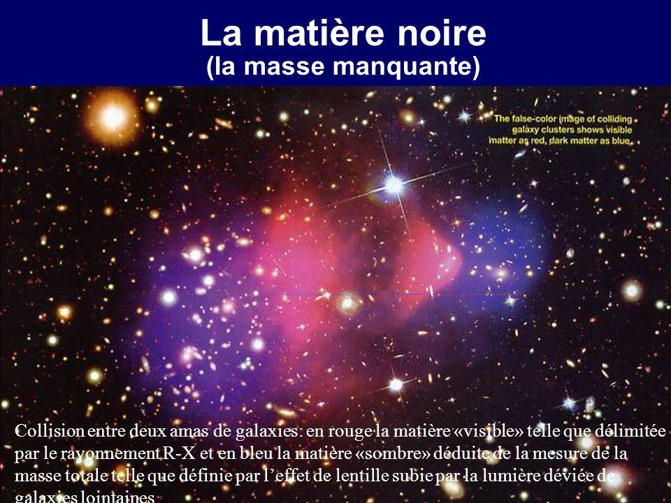 La matière noire (la masse manquante) Collision entre deux amas de galaxies: en rouge la matière «visible» telle que délimitée par le rayonnement R-X