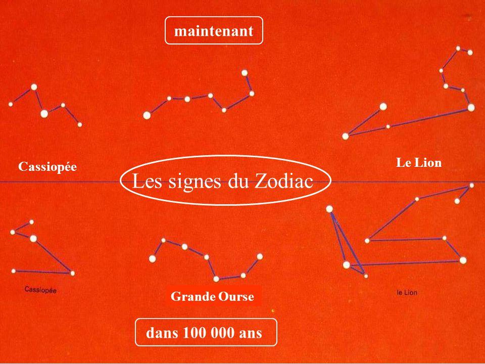 Grande Ourse Le Lion Cassiopée maintenant dans 100 000 ans Les signes du Zodiac