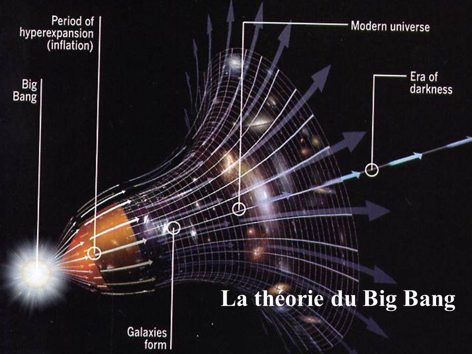 Le rayonnement fossile (mm) Intensité relative T = 2,73 K Arno Penzias (gauche) et Robert Wilson ont détecté le rayonnement fossile en 1965 (Prix Nobel)