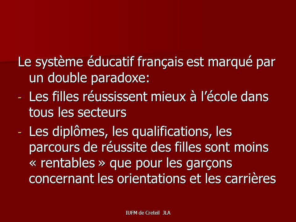 IUFM de Creteil JLA Le système éducatif français est marqué par un double paradoxe: - Les filles réussissent mieux à lécole dans tous les secteurs - Les diplômes, les qualifications, les parcours de réussite des filles sont moins « rentables » que pour les garçons concernant les orientations et les carrières