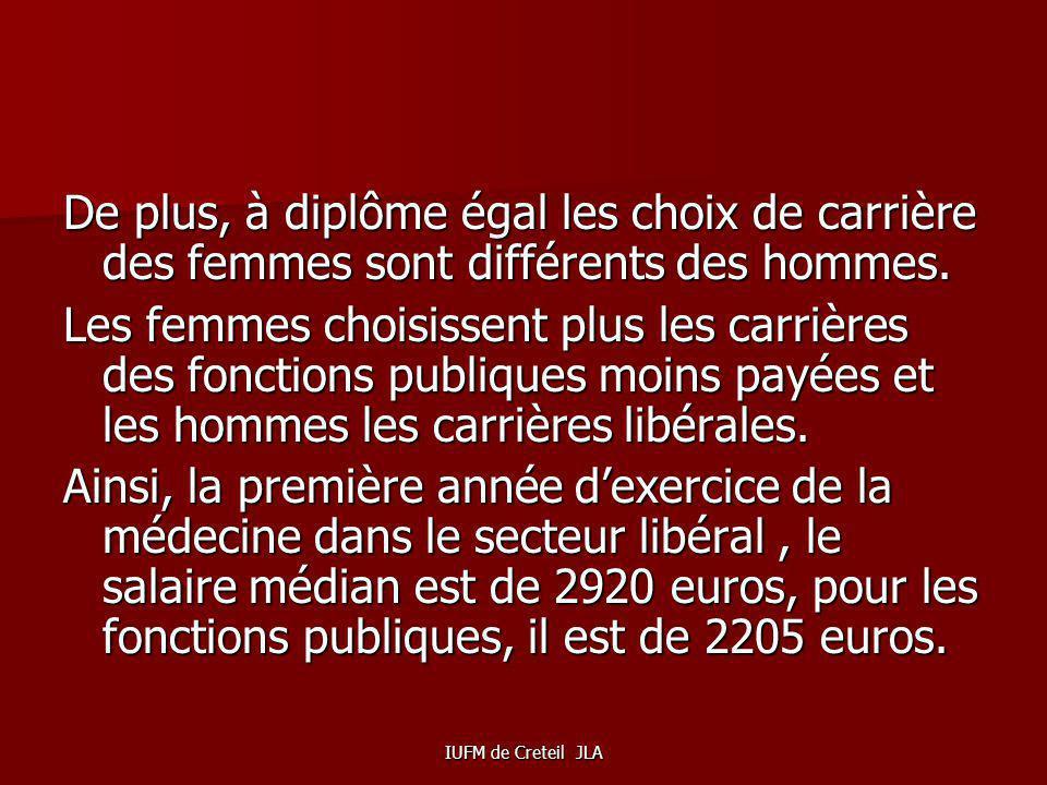 IUFM de Creteil JLA Lécart de salaire horaire femme-homme est très différent en 2010 selon lâge des femmes Moins de 35 ans : écart de 7,8% Entre 35 et