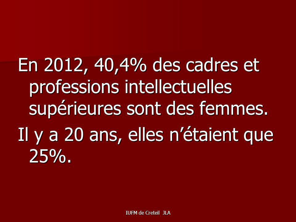 IUFM de Creteil JLA Le choix des fonctions publiques ( les femmes sont à 64% des fonctionnaires ) et non des carrières dans le secteur « libéral », no