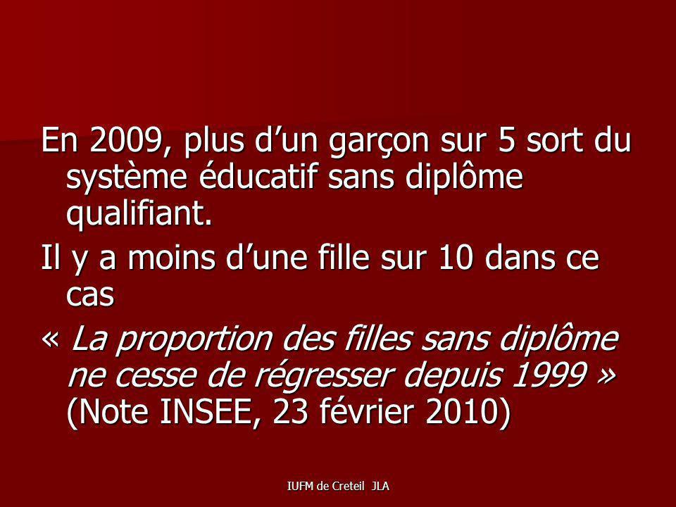 IUFM de Creteil JLA En 2009, plus dun garçon sur 5 sort du système éducatif sans diplôme qualifiant.