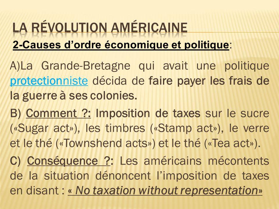 Pourquoi le Boston tea party ? Première forme de mécontentement concernant les taxes (1773)