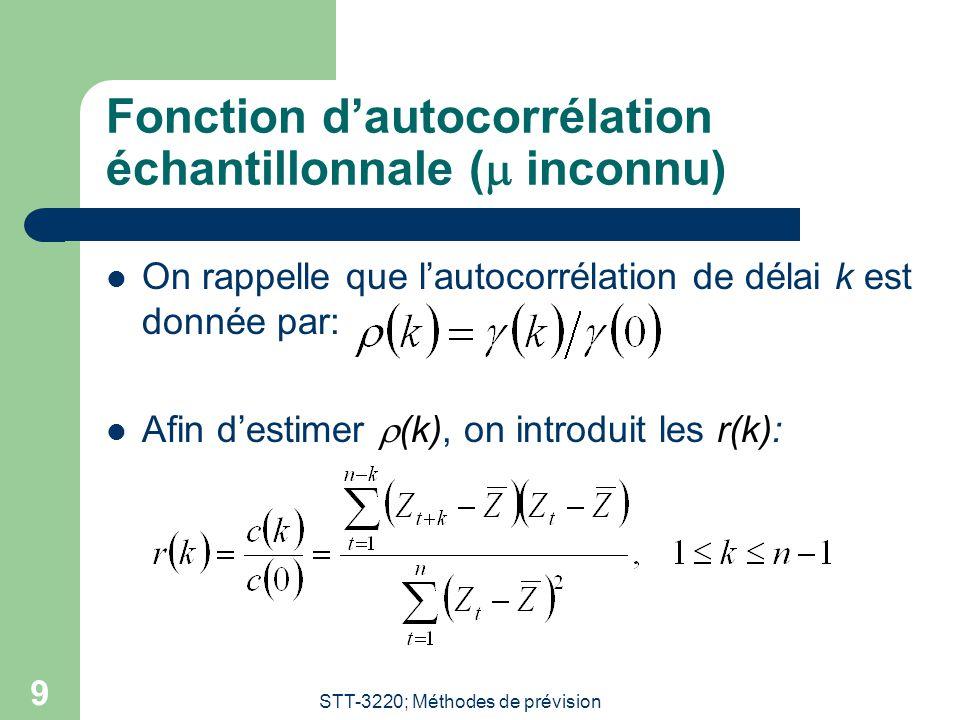 STT-3220; Méthodes de prévision 9 Fonction dautocorrélation échantillonnale ( inconnu) On rappelle que lautocorrélation de délai k est donnée par: Afin destimer (k), on introduit les r(k):