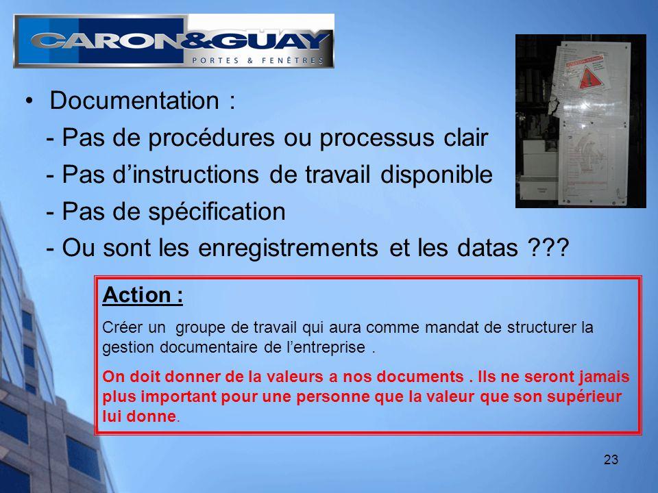 23 Documentation : - Pas de procédures ou processus clair - Pas dinstructions de travail disponible - Pas de spécification - Ou sont les enregistrements et les datas .