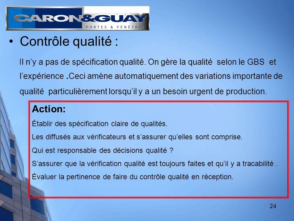 24 Contrôle qualité : Il ny a pas de spécification qualité.