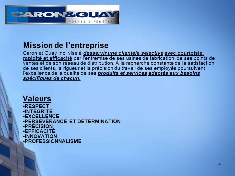 4 Mission de lentreprise Caron et Guay inc.